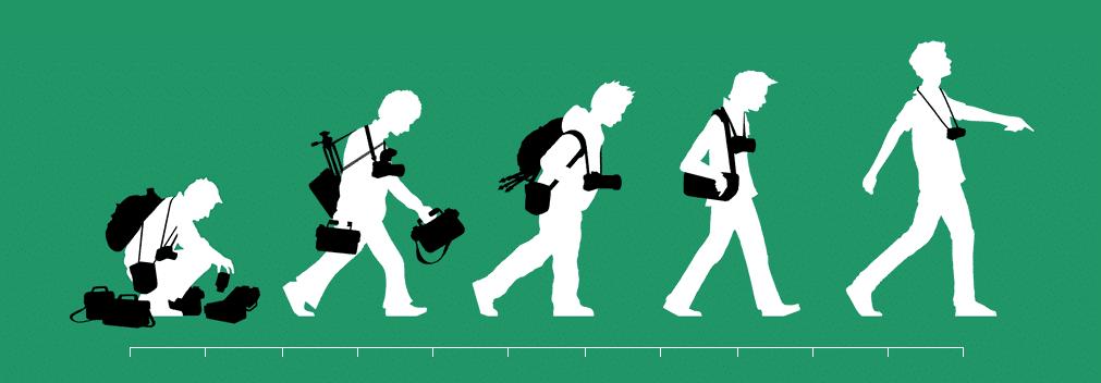Evoluzione delle fotocamere verso le mirrorless