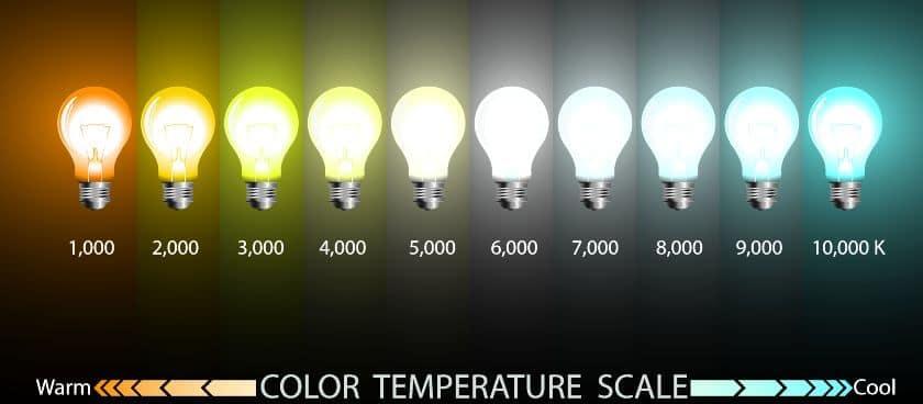 temperatura colore luce