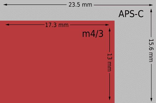 Sensori APSc M43