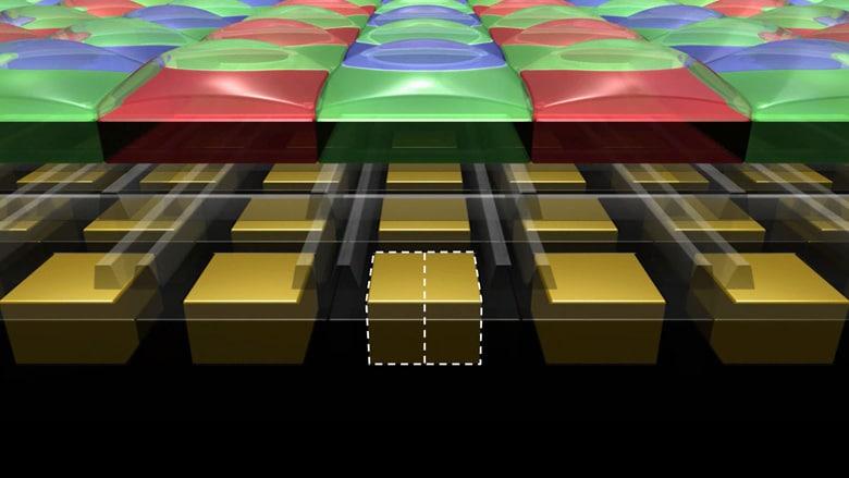 Sensore con Dual Pixel Canon
